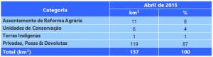 tabela3_04_15