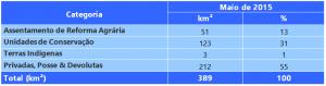 tabela03 05 15 300x79 - Boletim do desmatamento da Amazônia Legal (maio de 2015) SAD