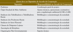 acordo_cooperacao