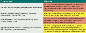 cumprimento_das_metas