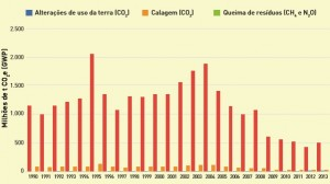 emissoes_dióxido_de_carbono