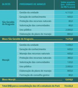 est_custos_minimos_UCs_2