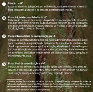 etapas_UCs