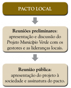 pacto_local