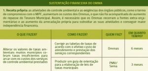 quadro_3_recomendacoes_omma