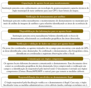 reduzir_desmatamento