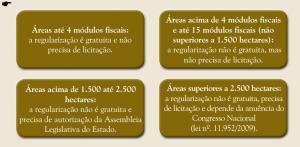 regularizacao_fundiaria_cont