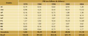 tab_5_deflacionado