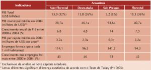 tab_7_economia
