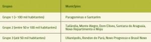 tabela_ 4_ municipios_estudados