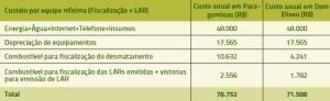 tabela_11_custeio_anual