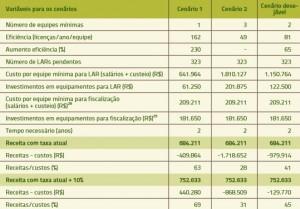 tabela_12_cenarios_MPF