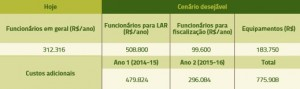 tabela_13_investimentos