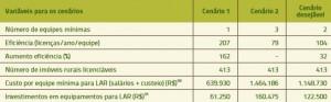 tabela_14_cenarios_paragominas