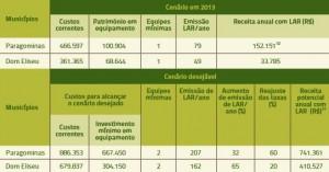 tabela_16_cenarios_2013