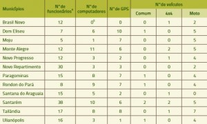 tabela_2_CVG_ommas