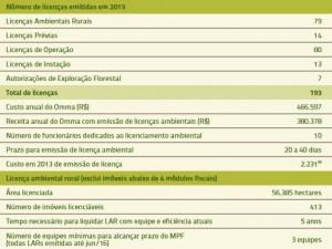 tabela_7_desempenho_controle_ambiental