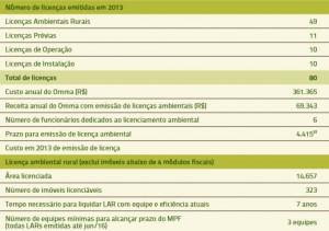 tabela_8_controle_ambiental_ DE
