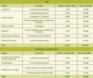 tabela_9_eq_licenc_fiscal