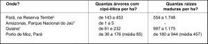 cipo_tabela1