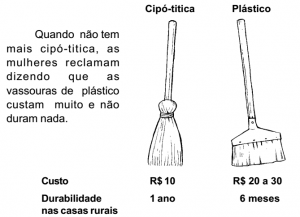 cipo_uso