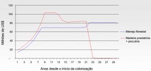 fig5_rendaBruta