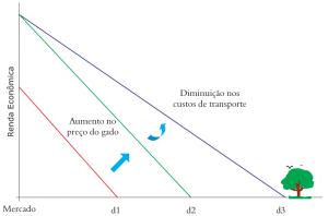 fig_15_renda_economica