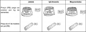 jatoba_preco