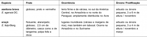 outrasespecies_tabela2