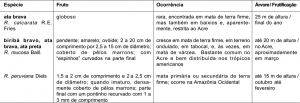 outrasespecies_tabela4
