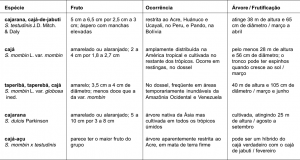outrasespecies_tabela6