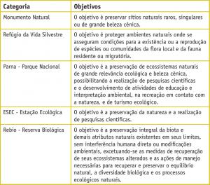 protecao_integral