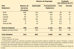 tab11_SerrariasCirculares