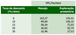 tab2_anexo2VPL