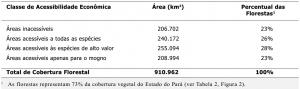 tab3_AlcanceEconomico