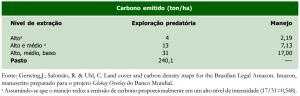 tab6_anexo3Carbono