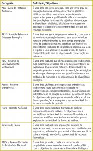 uso_sustentavel
