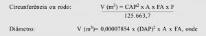 cap2_formula