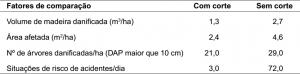 cap3_tab1
