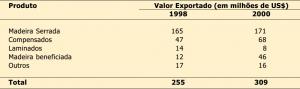 tab17_Valor