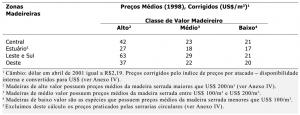 tab19_PrecosCorrigidos2