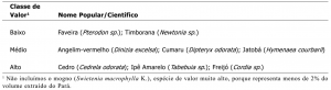 tab26_Especies