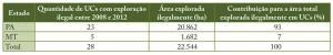 Tabela_01Anexo_ProtUCSAmaz
