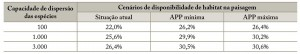 tab_10_Aval_RestFlorestal