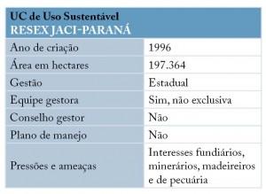quad 04 UCS+Desm 300x219 - Unidades de Conservação mais desmatadas da Amazônia Legal (2012-2015)