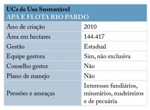 quad 05 UCS+Desm 300x219 - Unidades de Conservação mais desmatadas da Amazônia Legal (2012-2015)