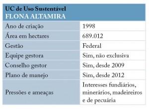 quad 06 UCS+Desm 300x219 - Unidades de Conservação mais desmatadas da Amazônia Legal (2012-2015)