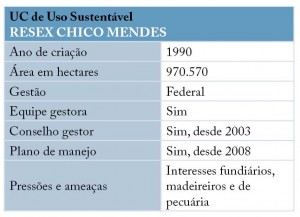 quad 10 UCS+Desm 300x217 - Unidades de Conservação mais desmatadas da Amazônia Legal (2012-2015)