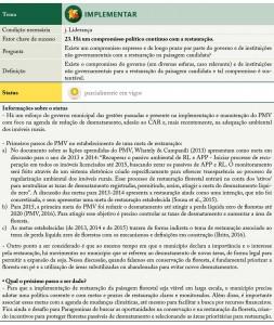 DRF_fichaImplementar_02