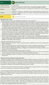 DRF_fichaImplementar_03